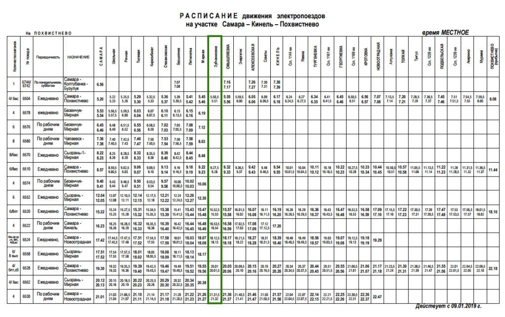 Расписание Самара-Похвистнево на станции Зубчаниновка - май 2019